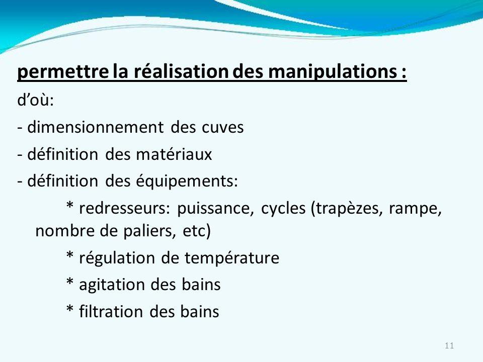 permettre la réalisation des manipulations :