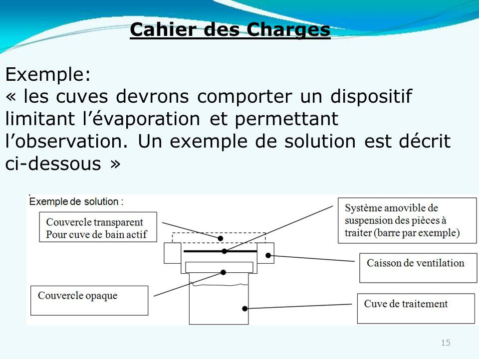 Cahier des Charges Exemple: