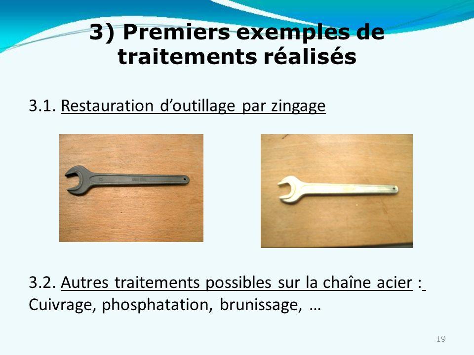 3) Premiers exemples de traitements réalisés