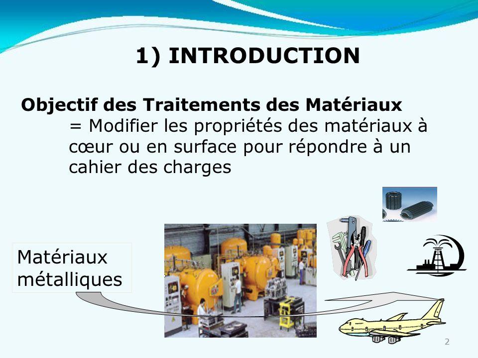 1) INTRODUCTION Matériaux métalliques