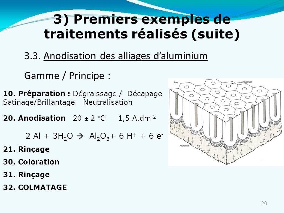 3) Premiers exemples de traitements réalisés (suite)