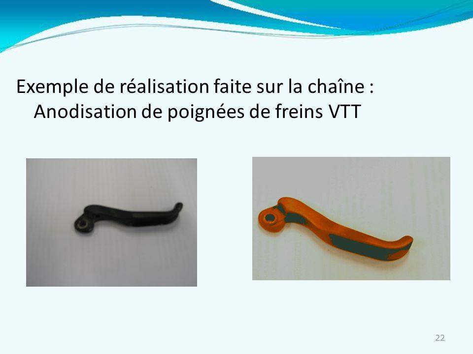 Exemple de réalisation faite sur la chaîne : Anodisation de poignées de freins VTT