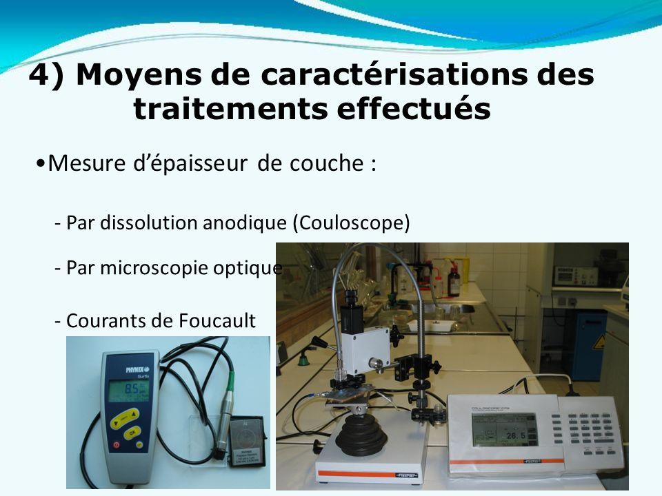 4) Moyens de caractérisations des traitements effectués