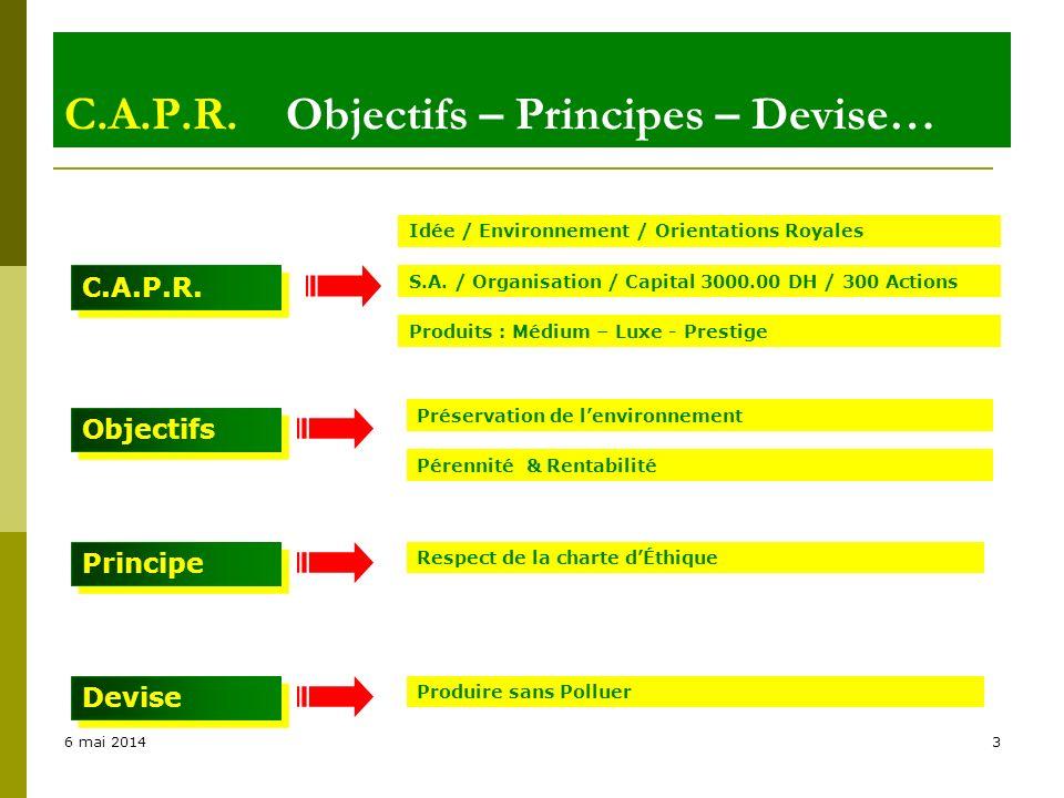 C.A.P.R. Objectifs – Principes – Devise…