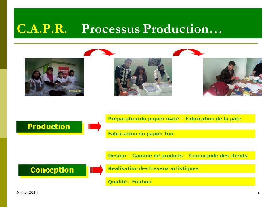C.A.P.R. Processus Production…