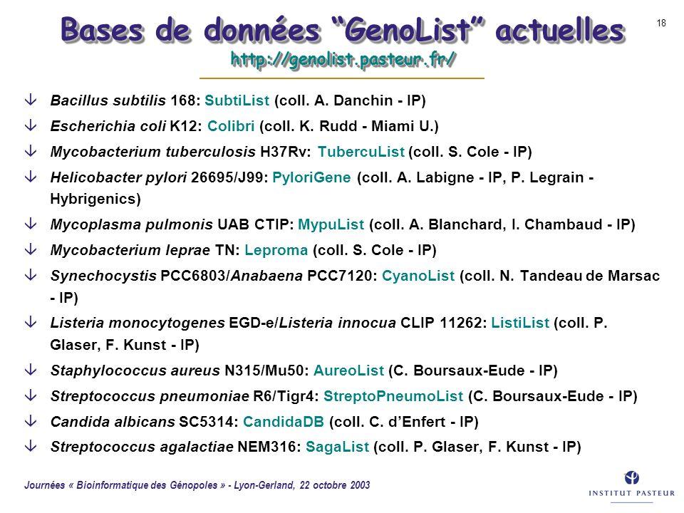 Bases de données GenoList actuelles http://genolist.pasteur.fr/