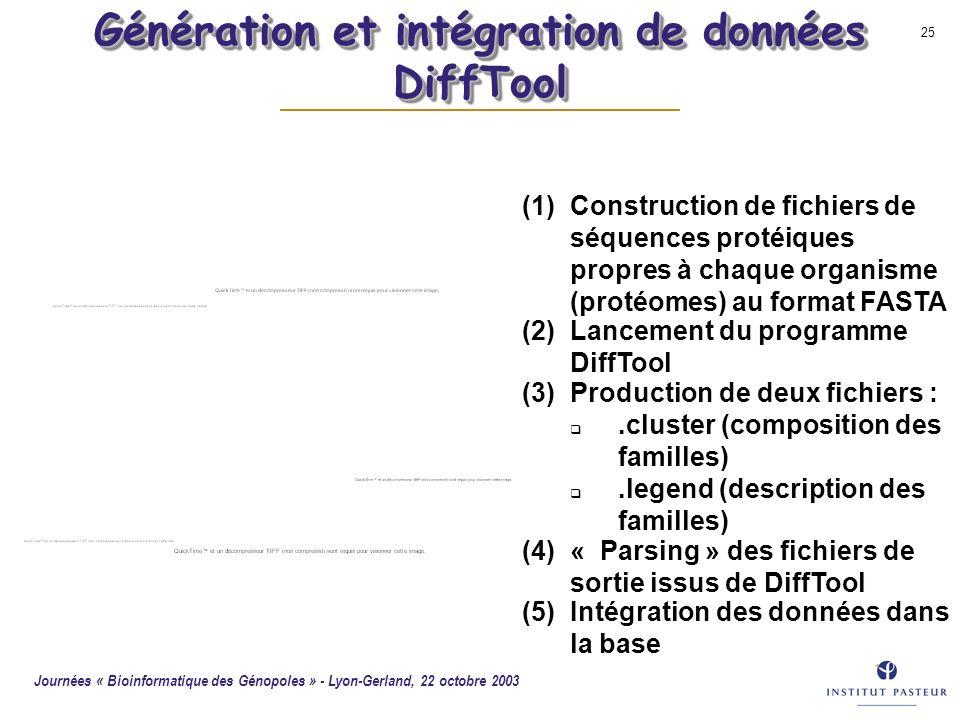Génération et intégration de données DiffTool