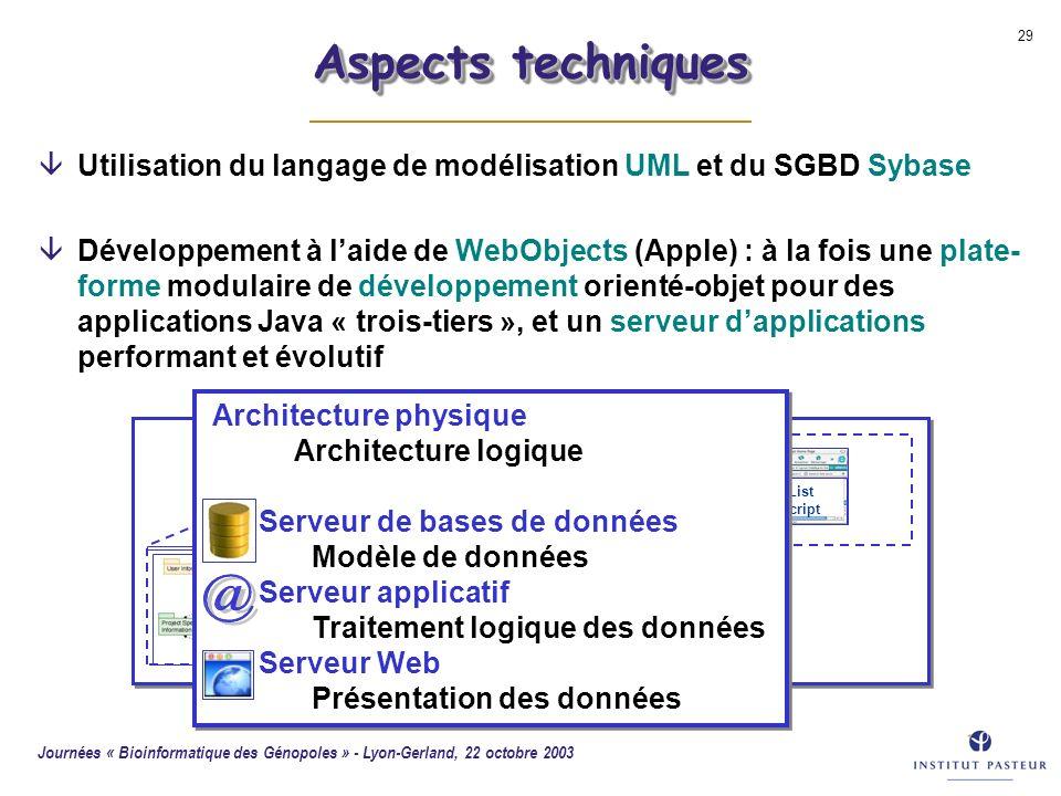 Aspects techniques Utilisation du langage de modélisation UML et du SGBD Sybase.
