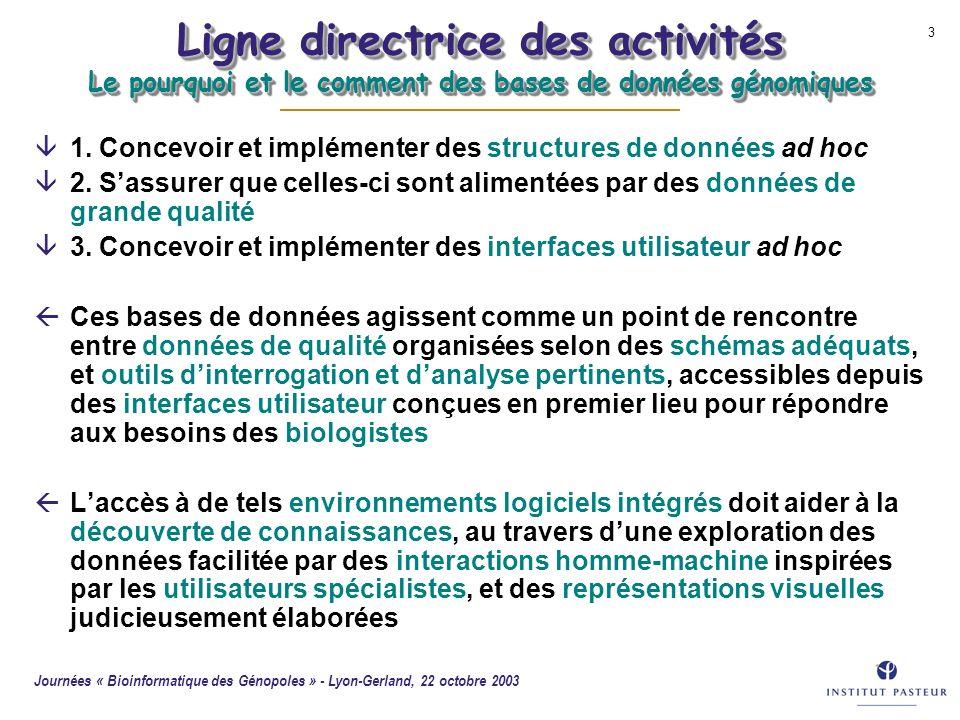 Ligne directrice des activités Le pourquoi et le comment des bases de données génomiques