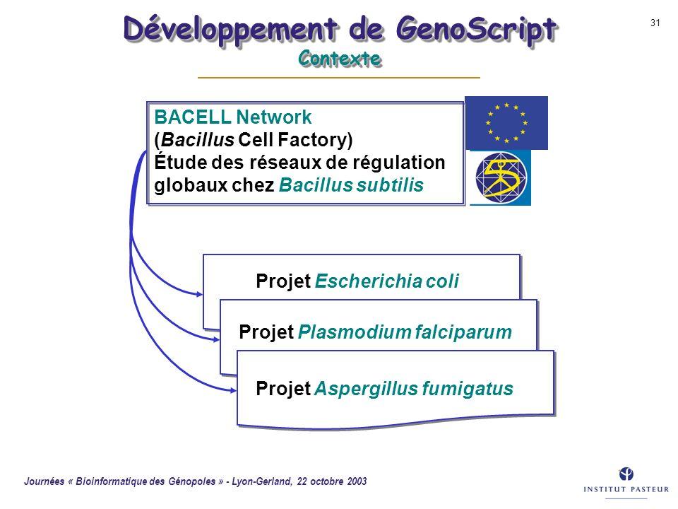 Développement de GenoScript Contexte