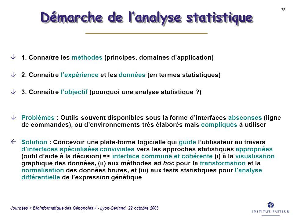 Démarche de l'analyse statistique
