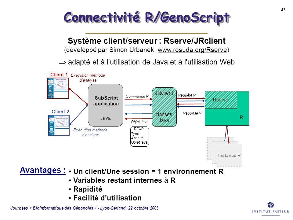 Connectivité R/GenoScript