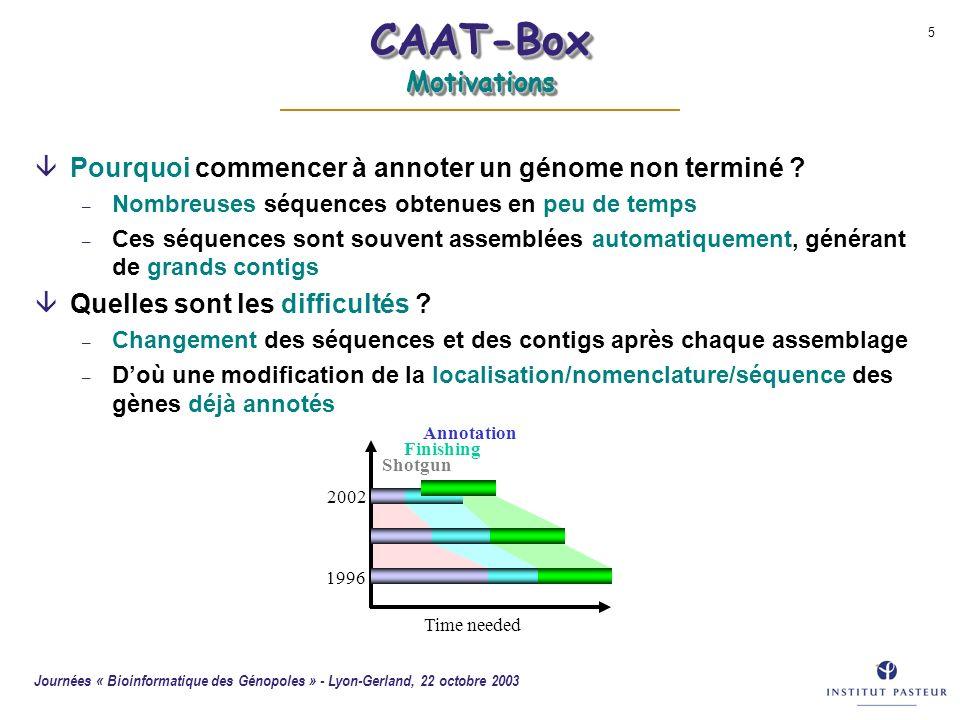 CAAT-Box Motivations Pourquoi commencer à annoter un génome non terminé Nombreuses séquences obtenues en peu de temps.