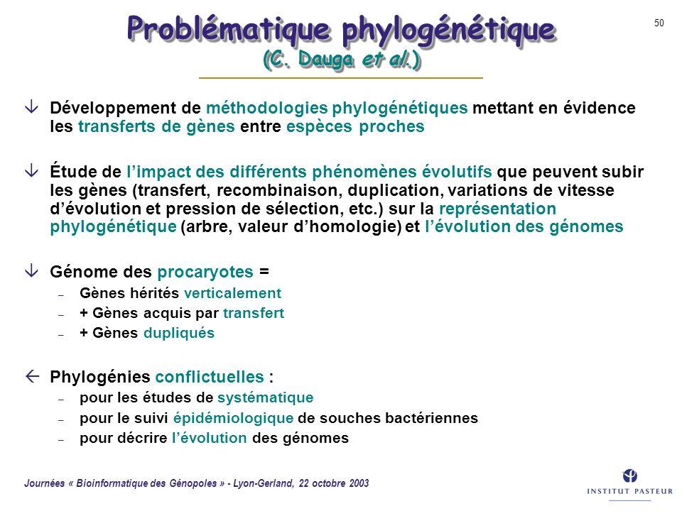 Problématique phylogénétique (C. Dauga et al.)