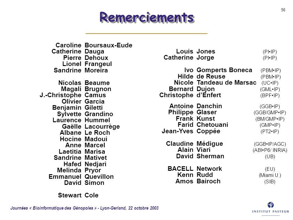 Remerciements Caroline Boursaux-Eude Catherine Dauga Pierre Dehoux
