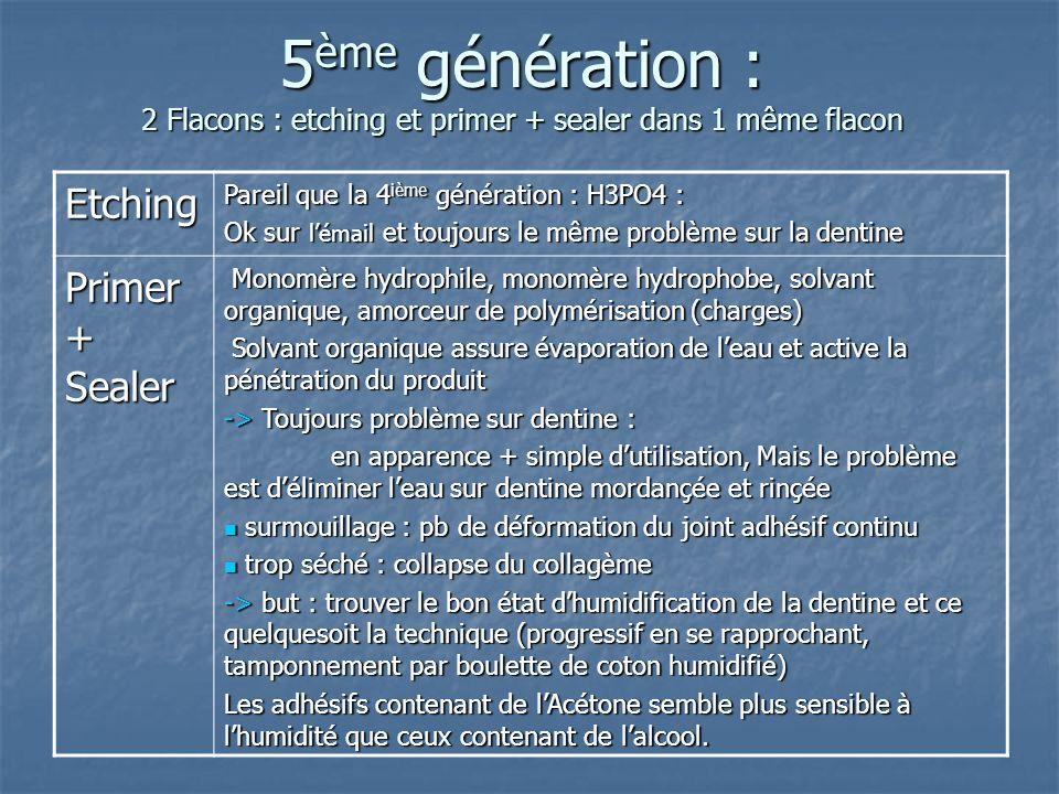 5ème génération : 2 Flacons : etching et primer + sealer dans 1 même flacon