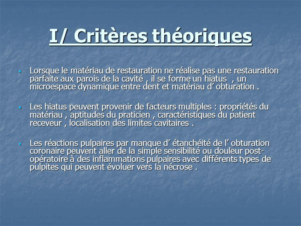 I/ Critères théoriques