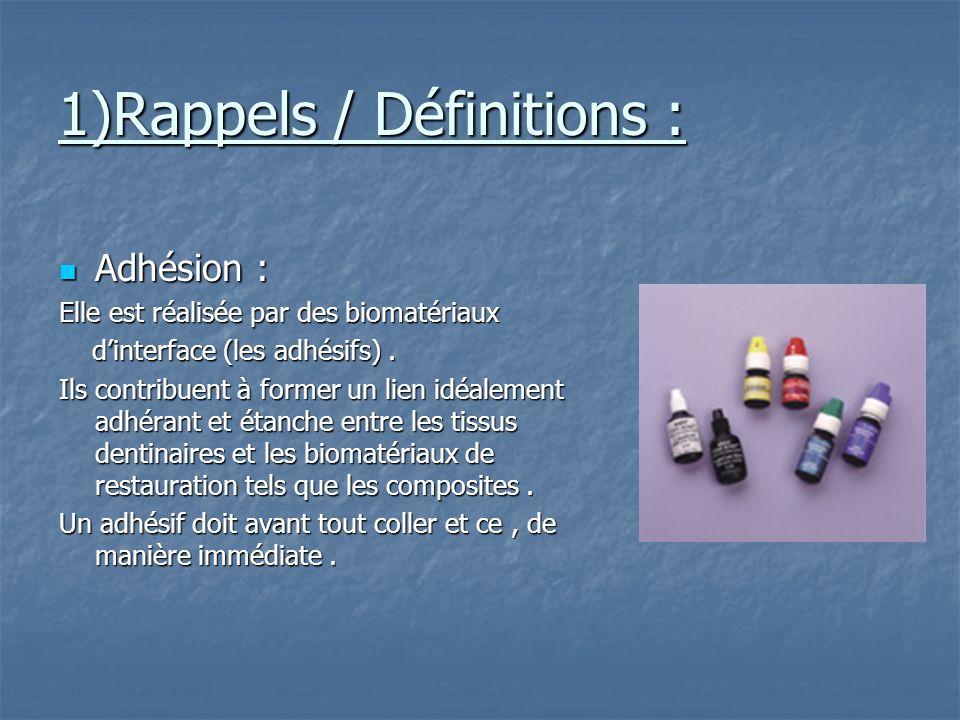 1)Rappels / Définitions :