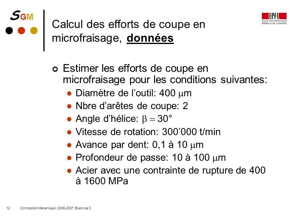 Calcul des efforts de coupe en microfraisage, données