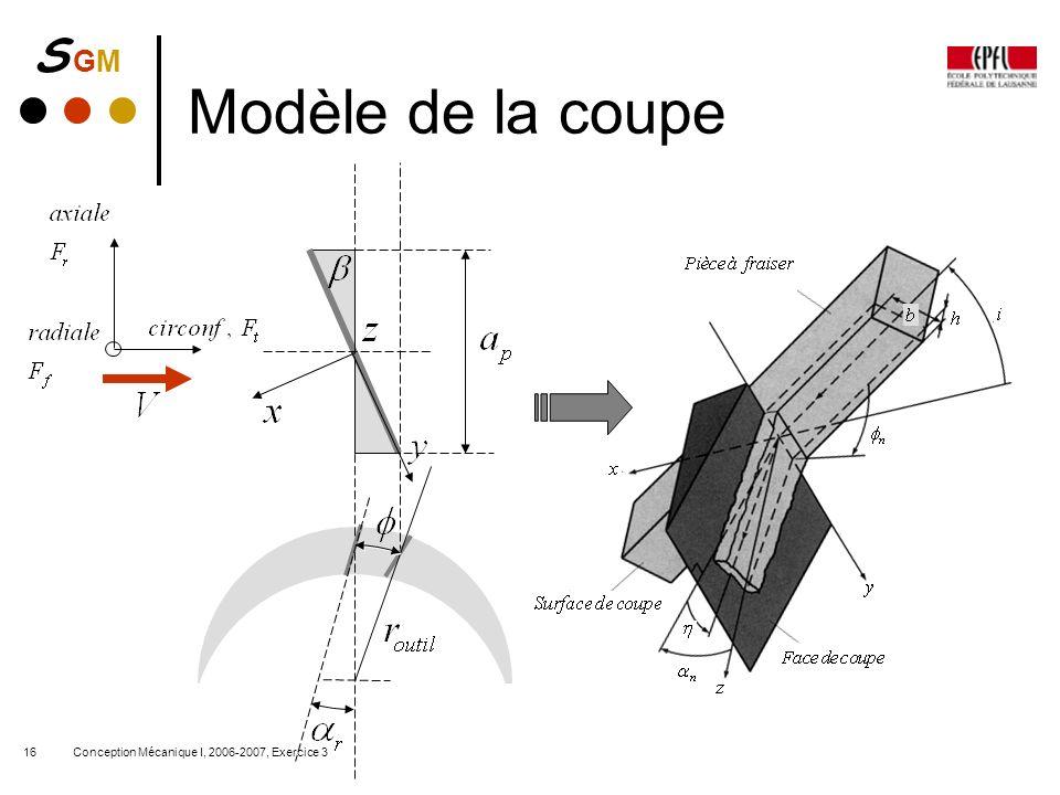 Modèle de la coupe Conception Mécanique I, 2006-2007, Exercice 3