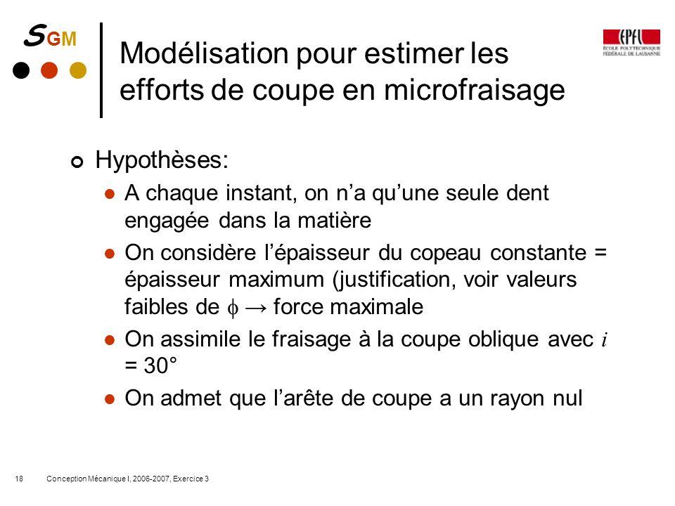 Modélisation pour estimer les efforts de coupe en microfraisage