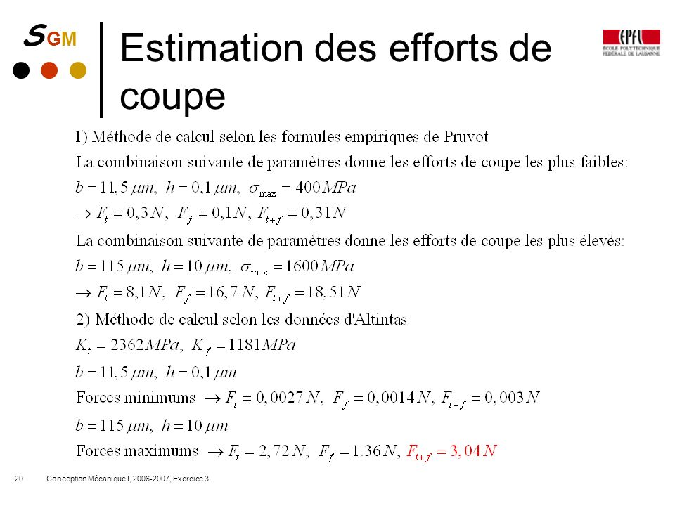 Estimation des efforts de coupe