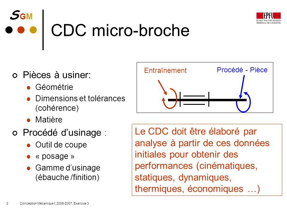 CDC micro-broche Pièces à usiner: Procédé d'usinage :