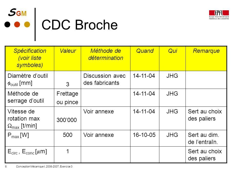 CDC Broche Spécification (voir liste symboles) Valeur