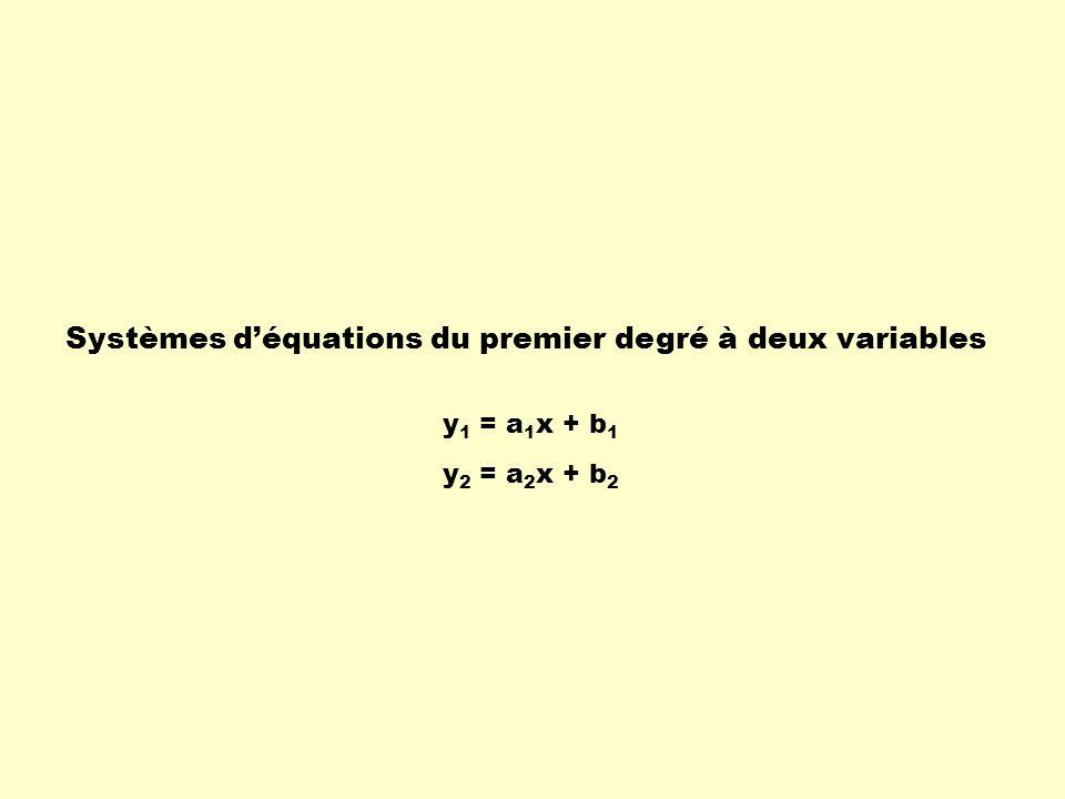 Systèmes d'équations du premier degré à deux variables
