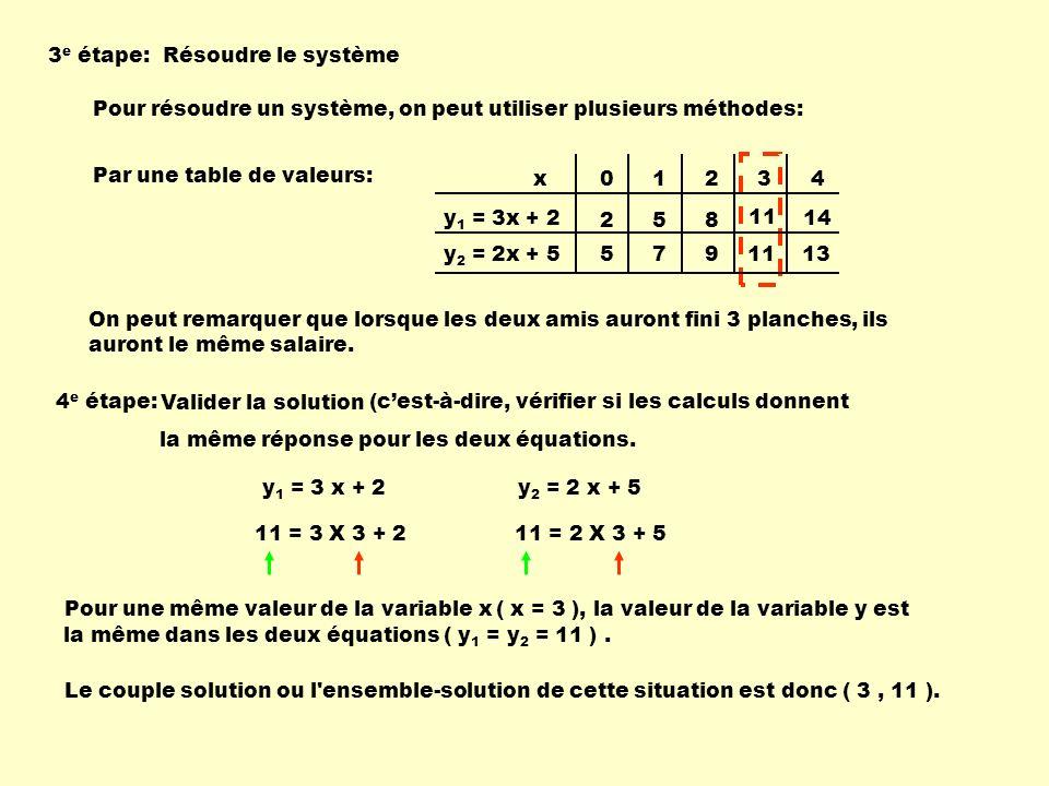 3e étape: Résoudre le système. Pour résoudre un système, on peut utiliser plusieurs méthodes: Par une table de valeurs:
