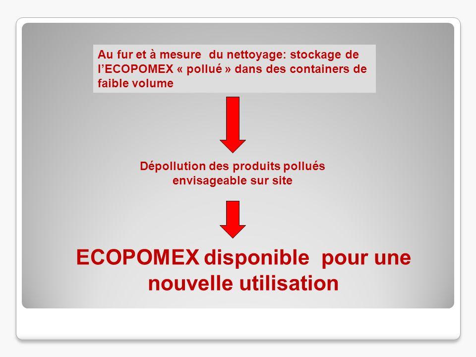 ECOPOMEX disponible pour une nouvelle utilisation