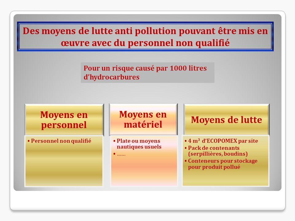 Des moyens de lutte anti pollution pouvant être mis en œuvre avec du personnel non qualifié