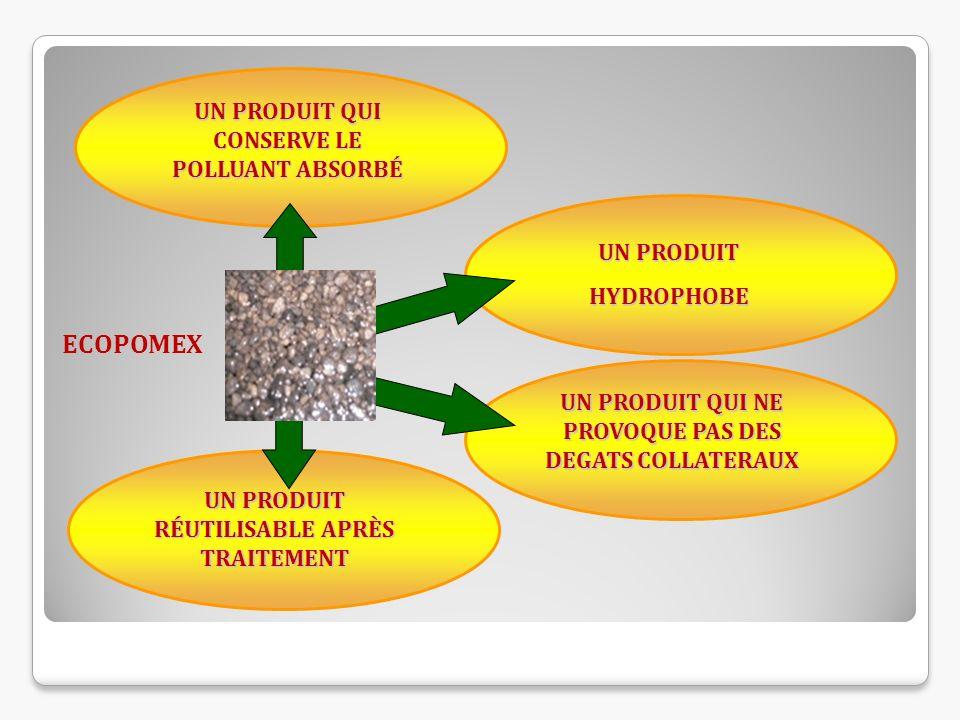 ECOPOMEX UN PRODUIT QUI CONSERVE LE POLLUANT ABSORBÉ UN PRODUIT