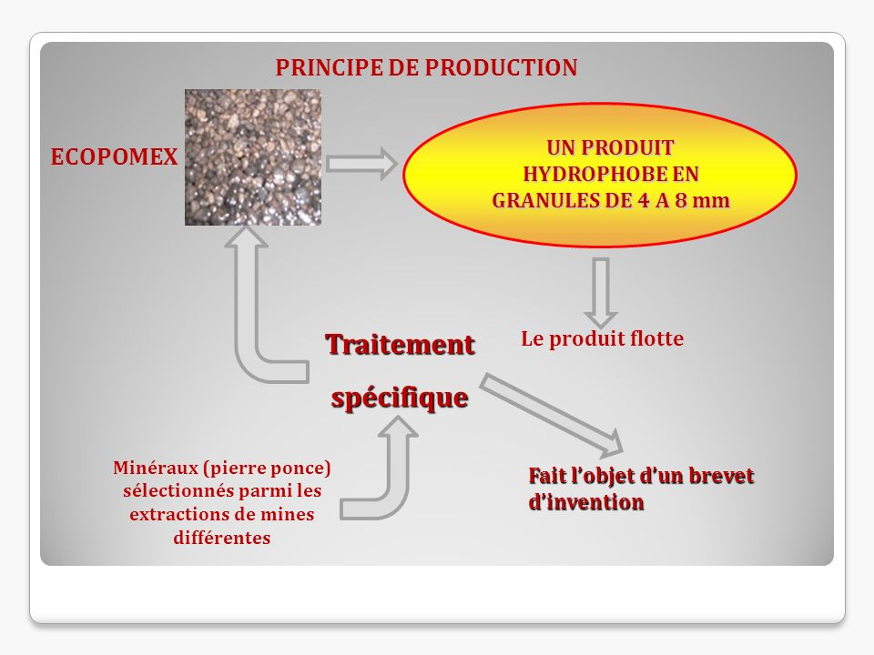 UN PRODUIT HYDROPHOBE EN GRANULES DE 4 A 8 mm