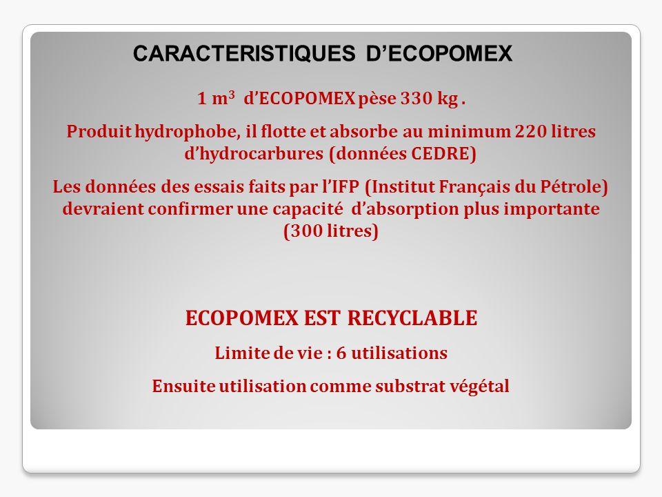 CARACTERISTIQUES D'ECOPOMEX