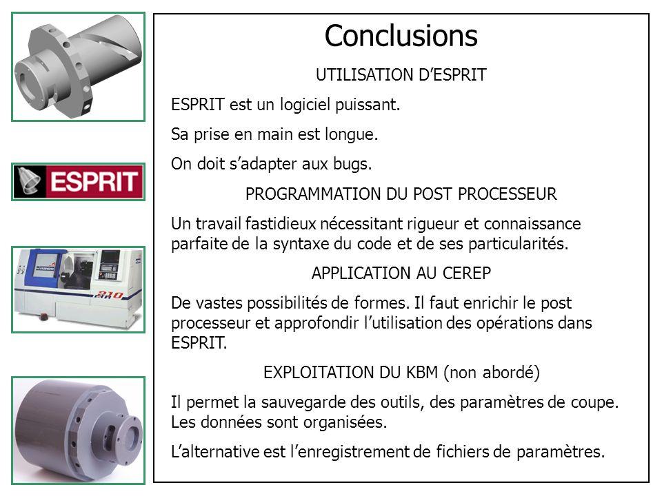 Conclusions UTILISATION D'ESPRIT ESPRIT est un logiciel puissant.