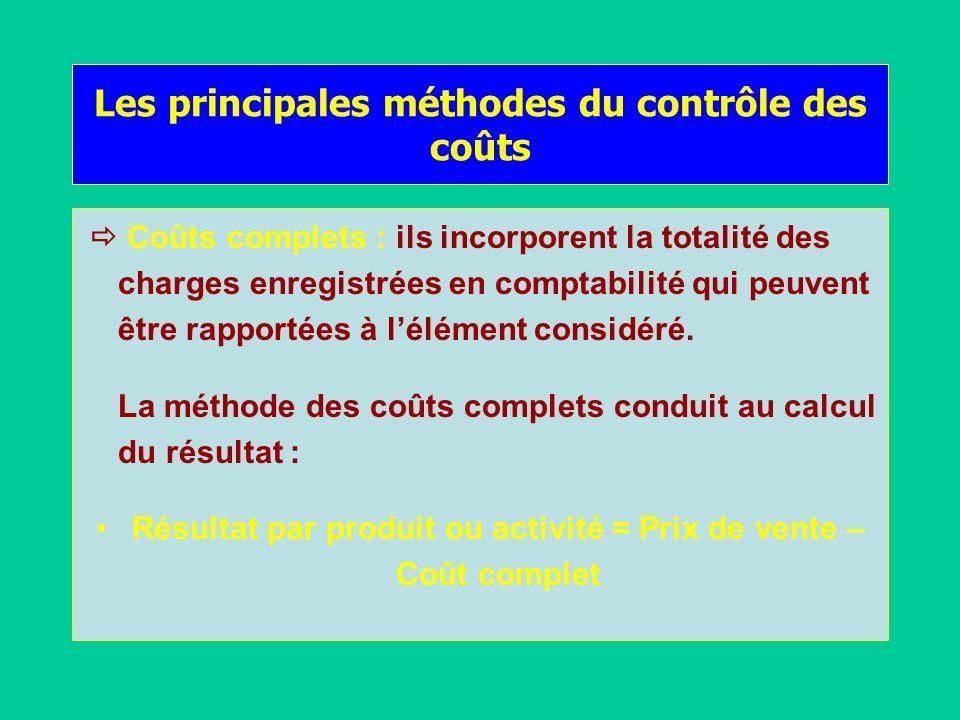 Les principales méthodes du contrôle des coûts
