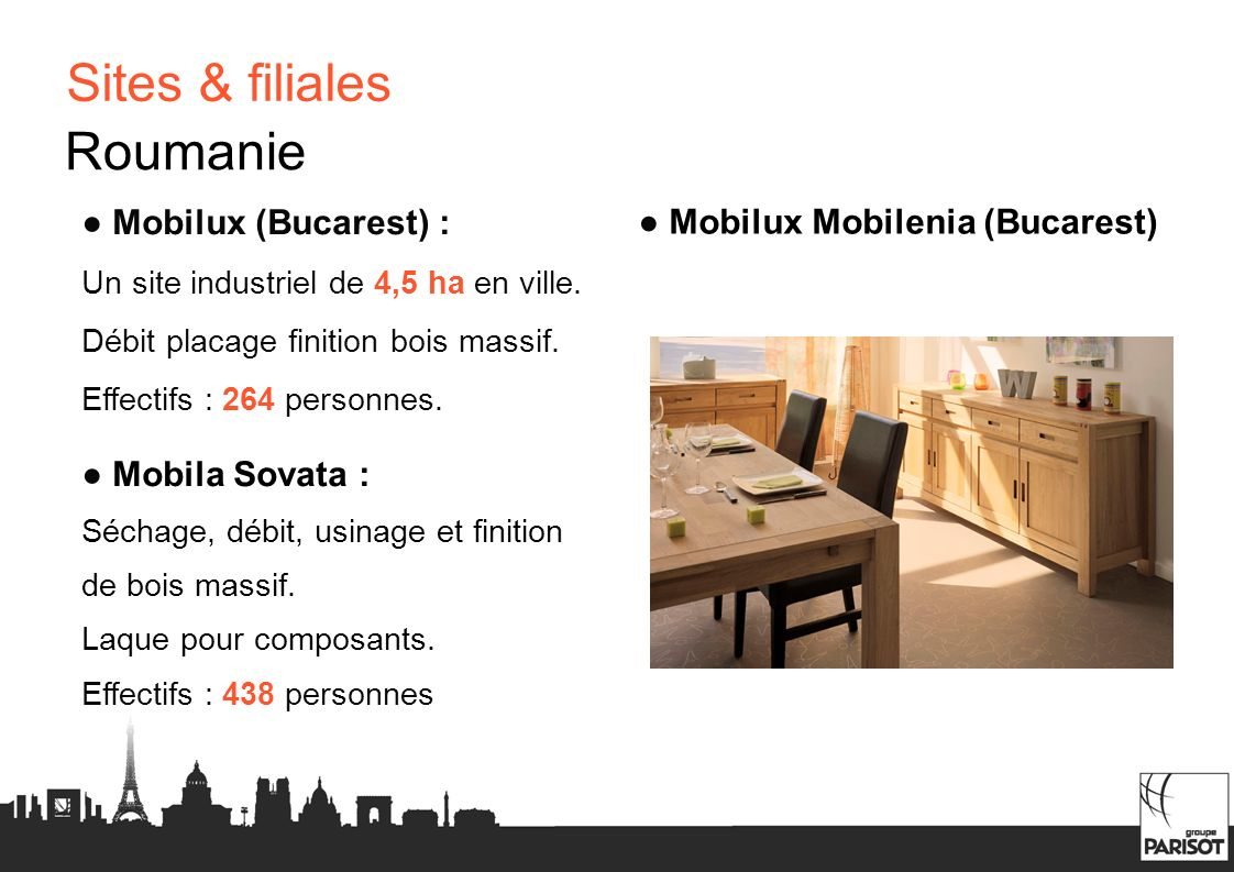 Sites & filiales Roumanie ● Mobilux Mobilenia (Bucarest)