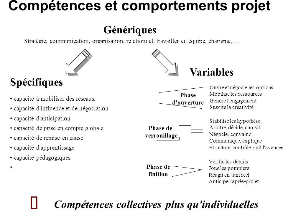 Compétences et comportements projet