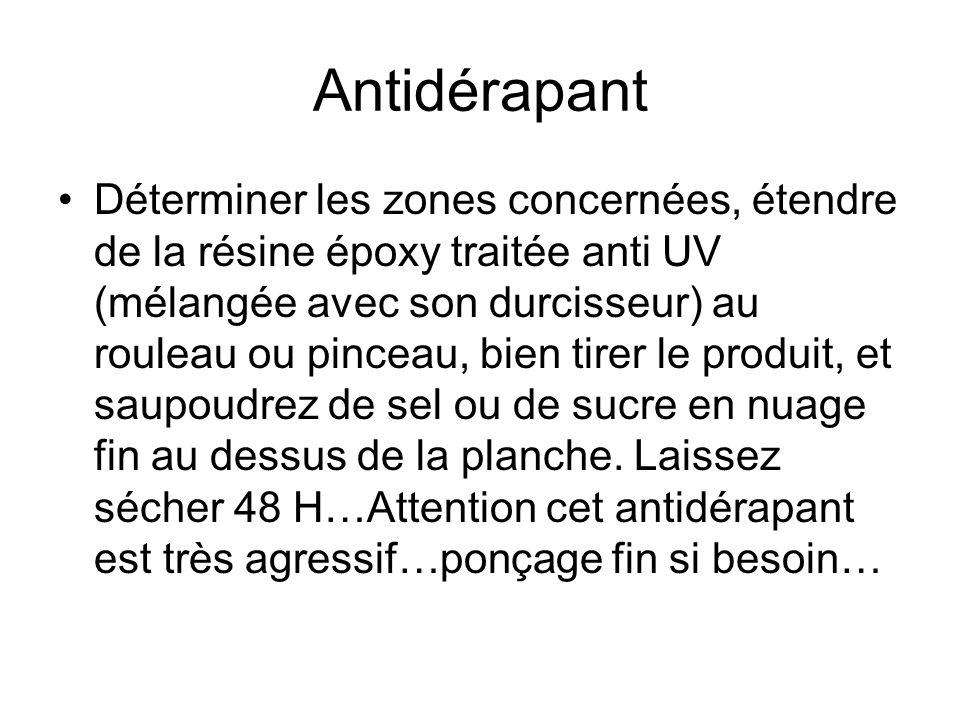 Antidérapant