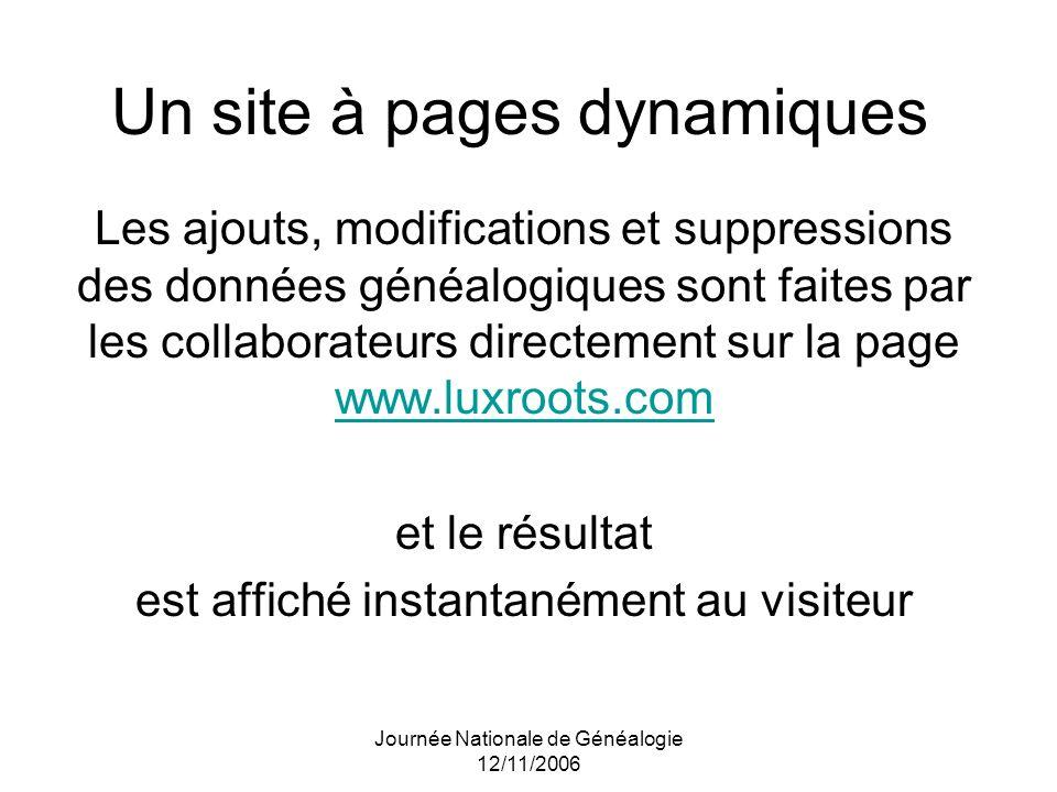 Un site à pages dynamiques