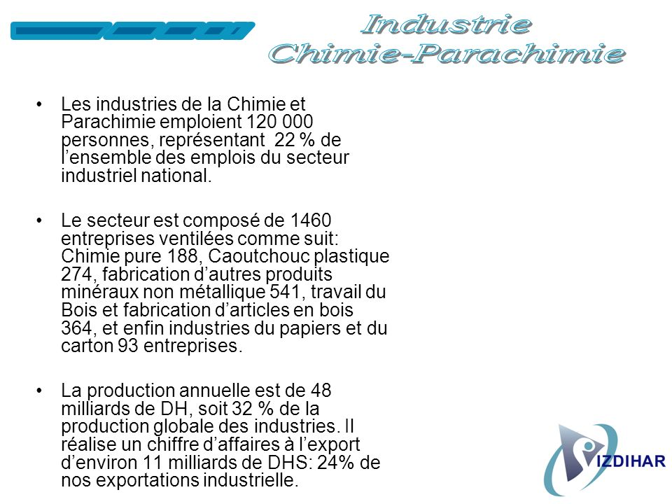 Industrie Chimie-Parachimie.