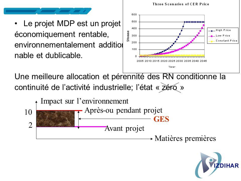 Le projet MDP est un projet