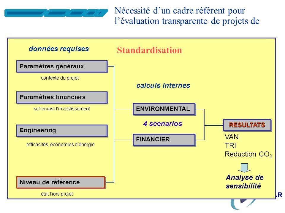 Nécessité d'un cadre référent pour l'évaluation transparente de projets de