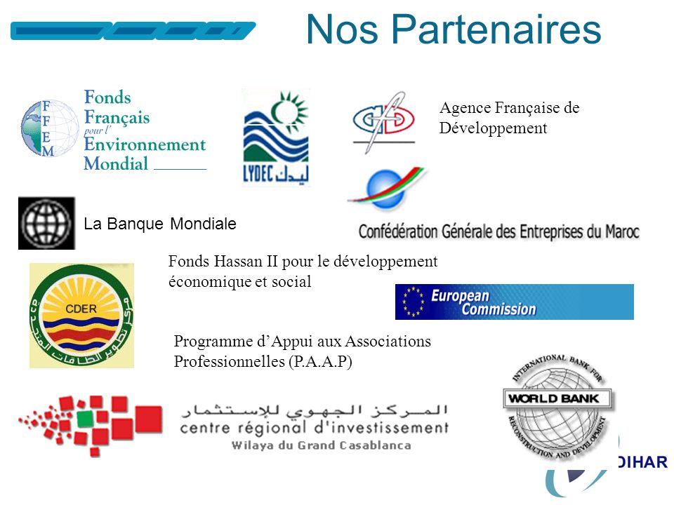 Nos Partenaires Agence Française de Développement La Banque Mondiale