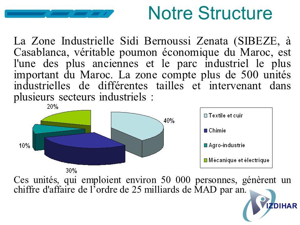 Notre Structure