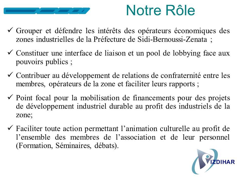 Notre Rôle Grouper et défendre les intérêts des opérateurs économiques des zones industrielles de la Préfecture de Sidi-Bernoussi-Zenata ;