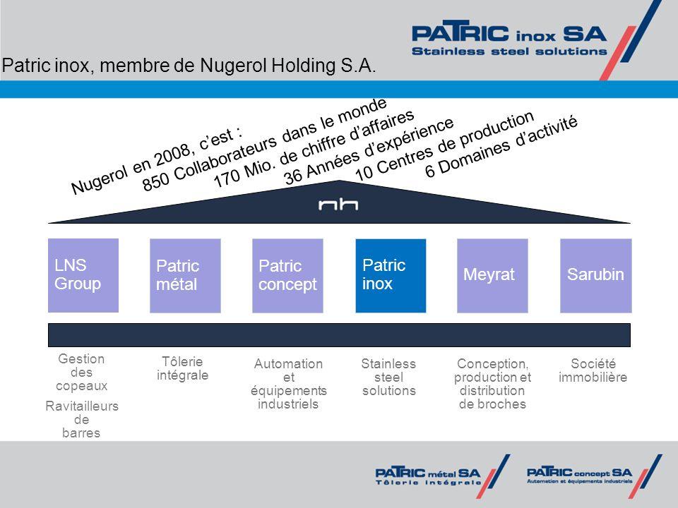 Patric inox, membre de Nugerol Holding S.A.