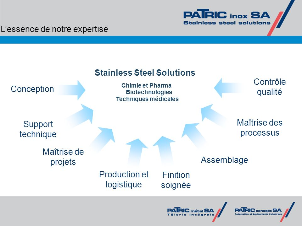 Stainless Steel Solutions