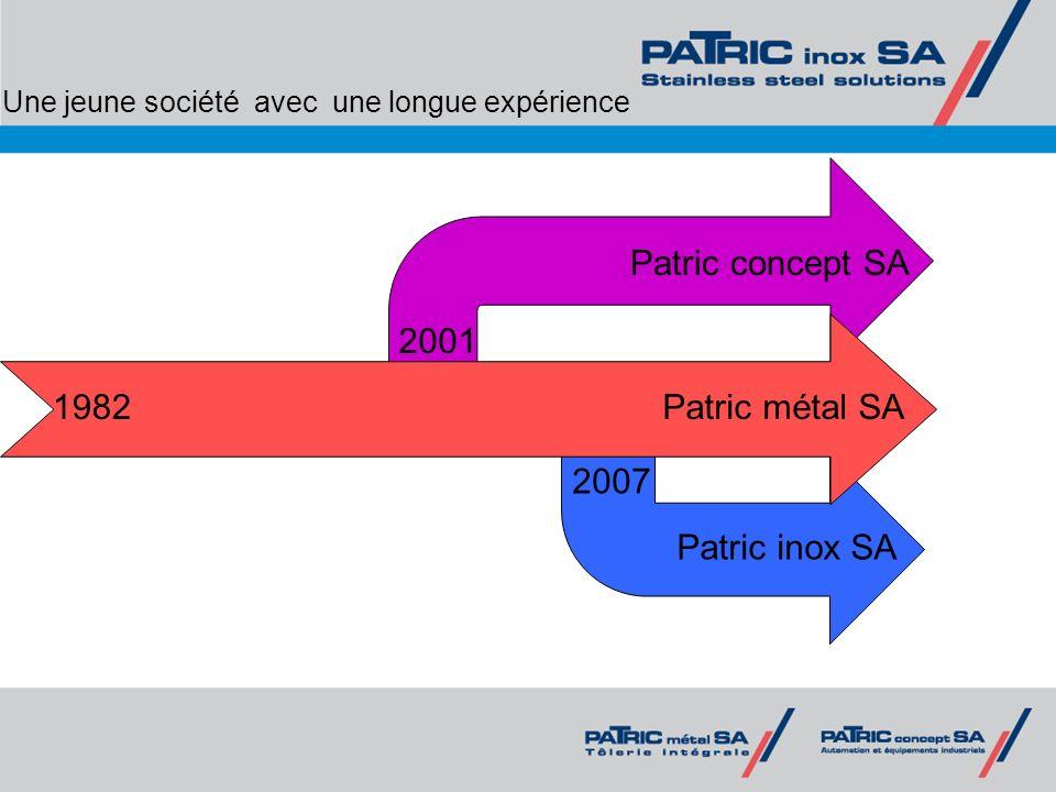 Patric concept SA 2001 1982 Patric métal SA 2007 Patric inox SA